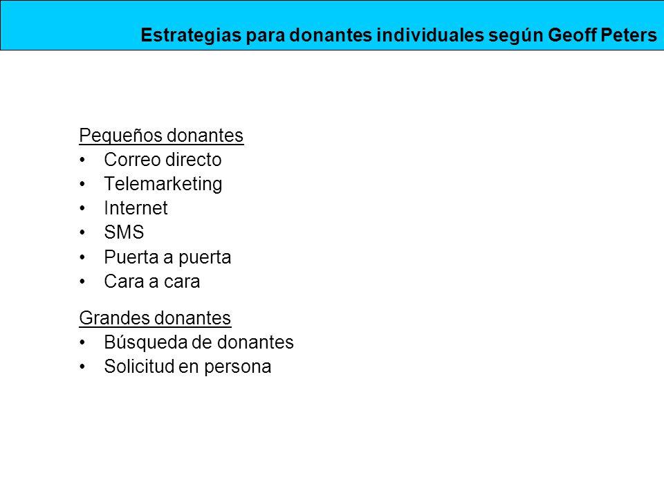Estrategias para donantes individuales según Geoff Peters