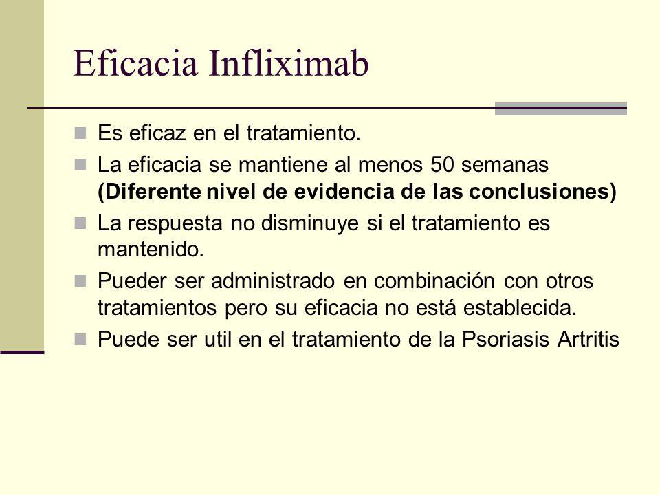 Eficacia Infliximab Es eficaz en el tratamiento.