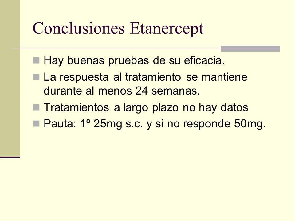 Conclusiones Etanercept