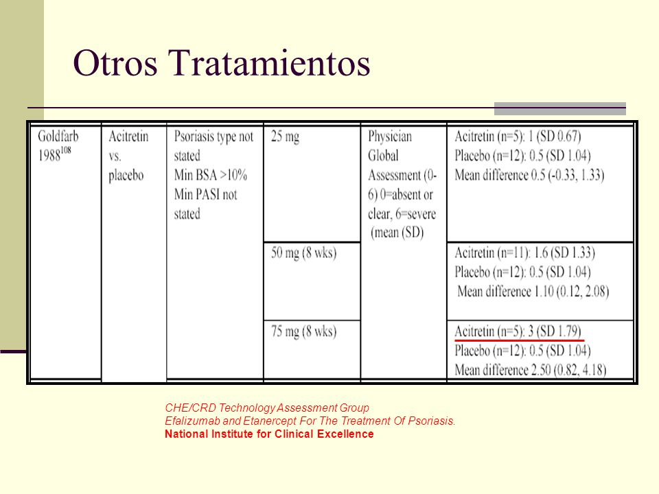 Otros Tratamientos CHE/CRD Technology Assessment Group