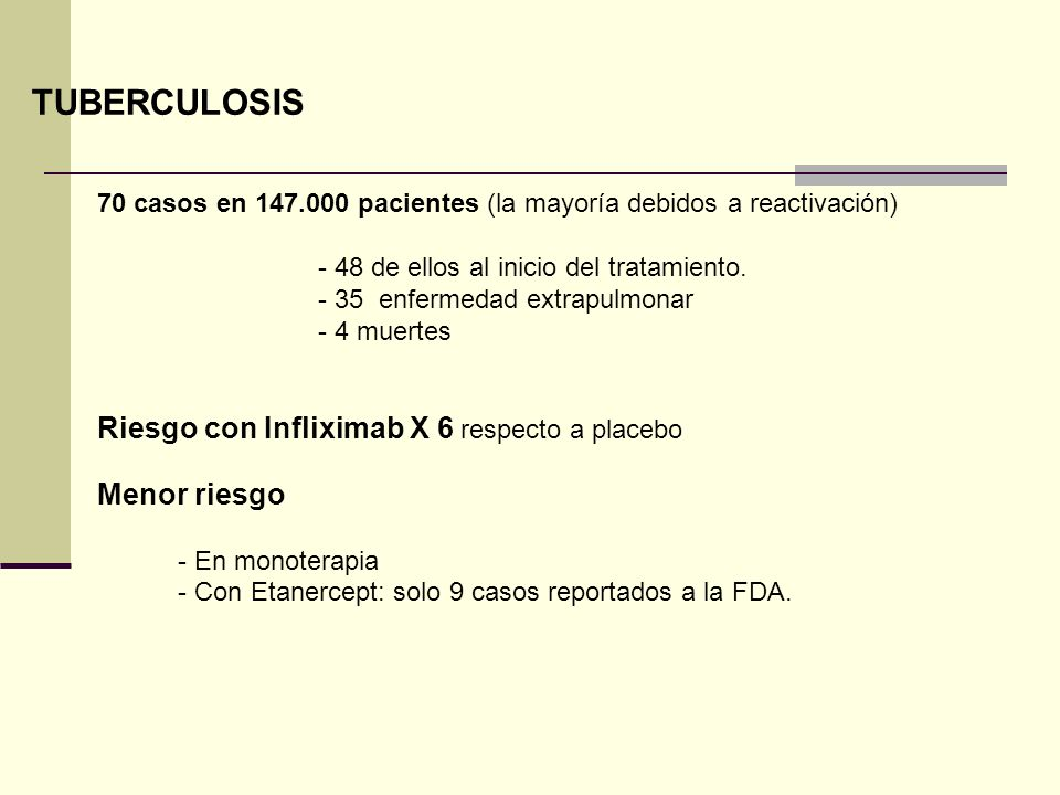 TUBERCULOSIS 70 casos en 147.000 pacientes (la mayoría debidos a reactivación) - 48 de ellos al inicio del tratamiento.