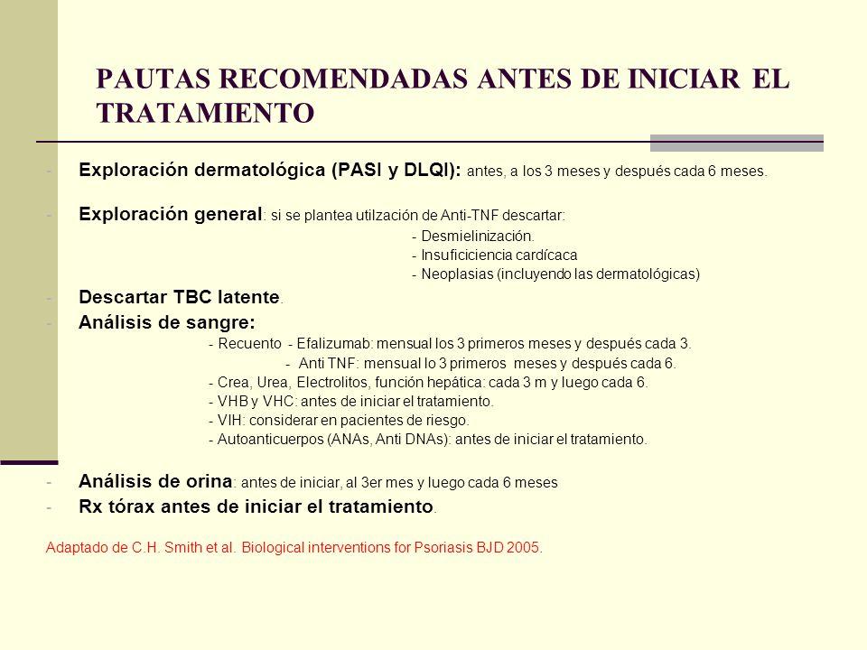 PAUTAS RECOMENDADAS ANTES DE INICIAR EL TRATAMIENTO