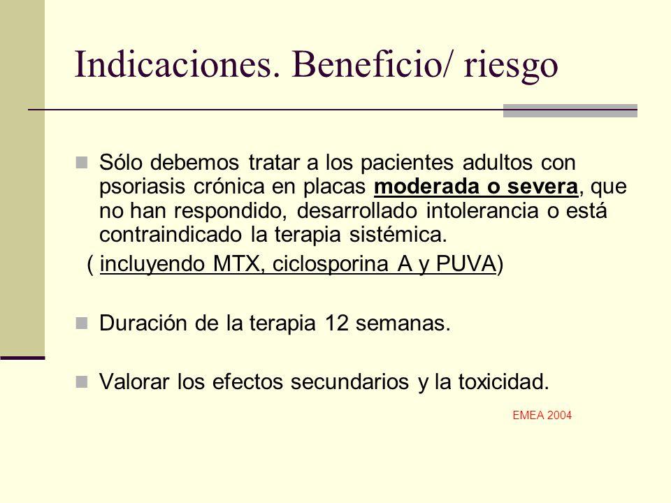 Indicaciones. Beneficio/ riesgo