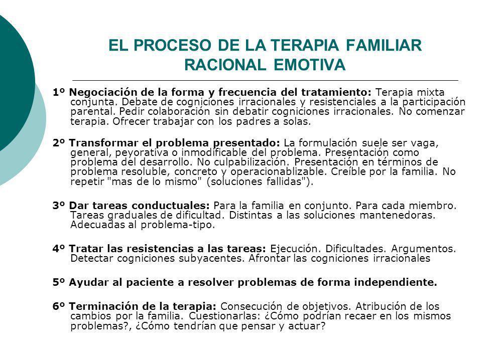 EL PROCESO DE LA TERAPIA FAMILIAR RACIONAL EMOTIVA