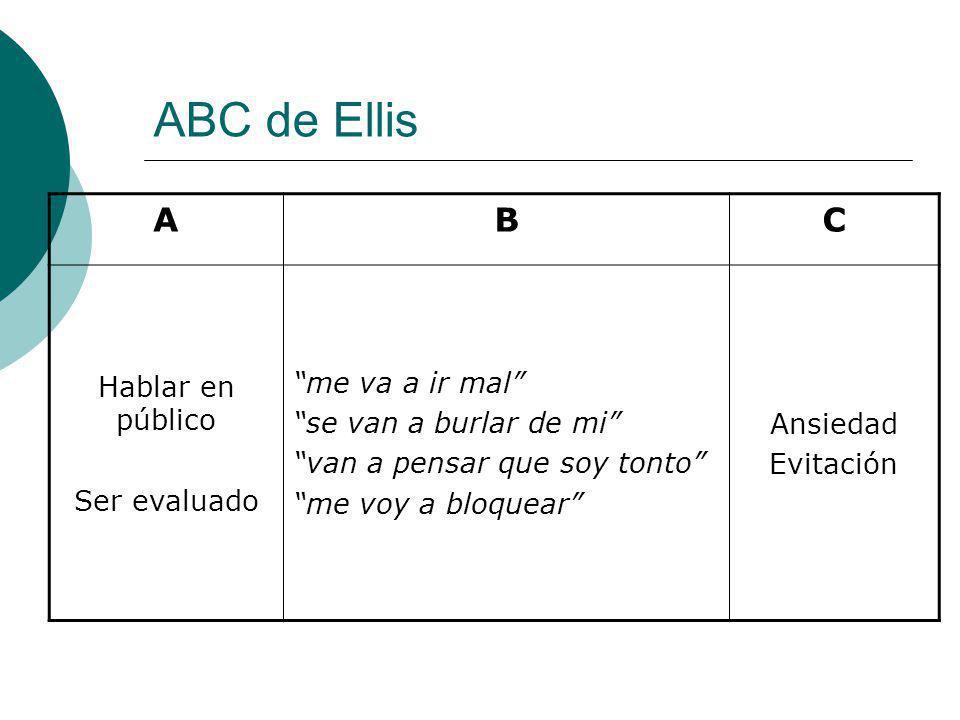 ABC de Ellis A B C Hablar en público Ser evaluado me va a ir mal