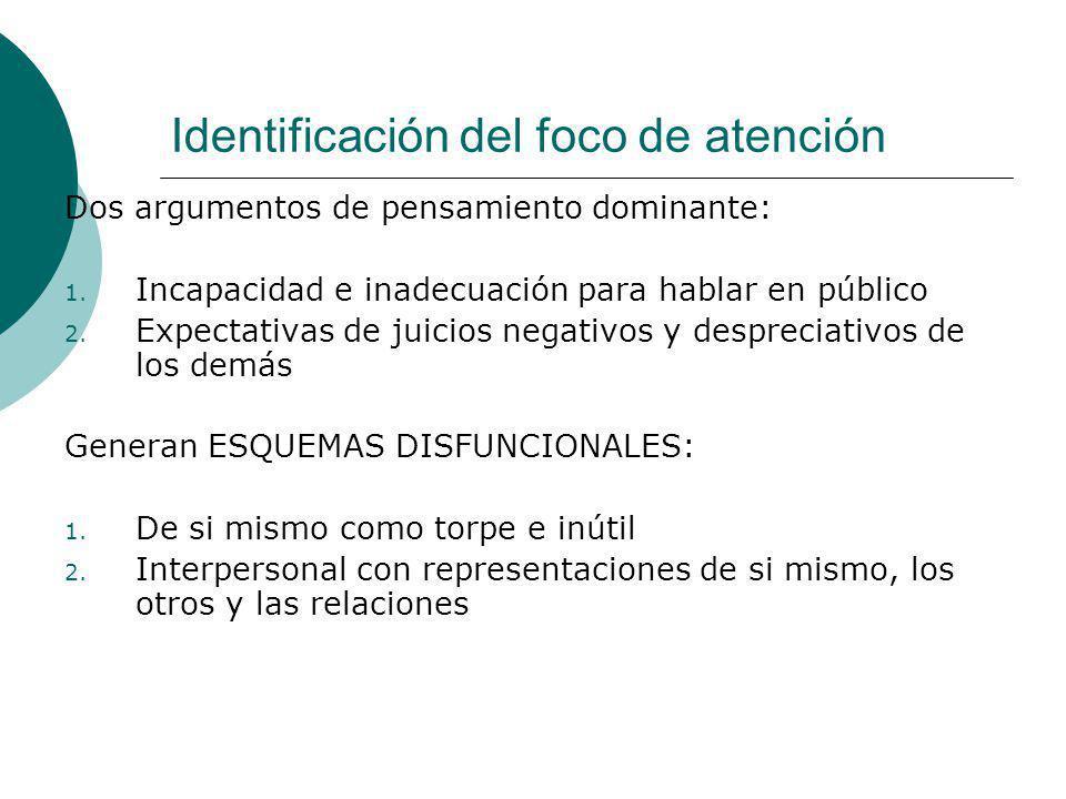 Identificación del foco de atención
