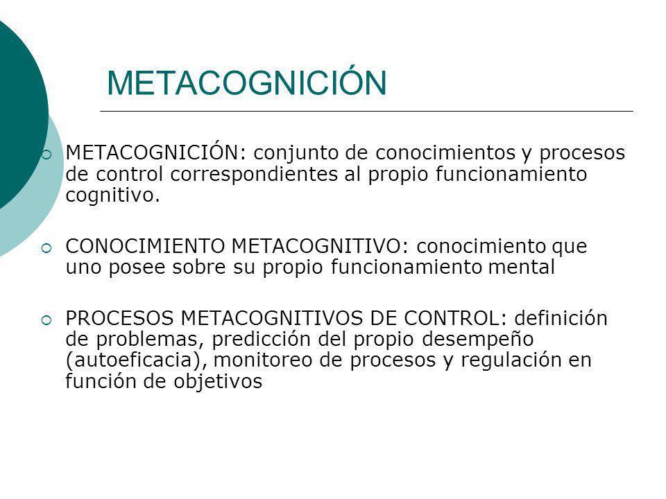 METACOGNICIÓN METACOGNICIÓN: conjunto de conocimientos y procesos de control correspondientes al propio funcionamiento cognitivo.