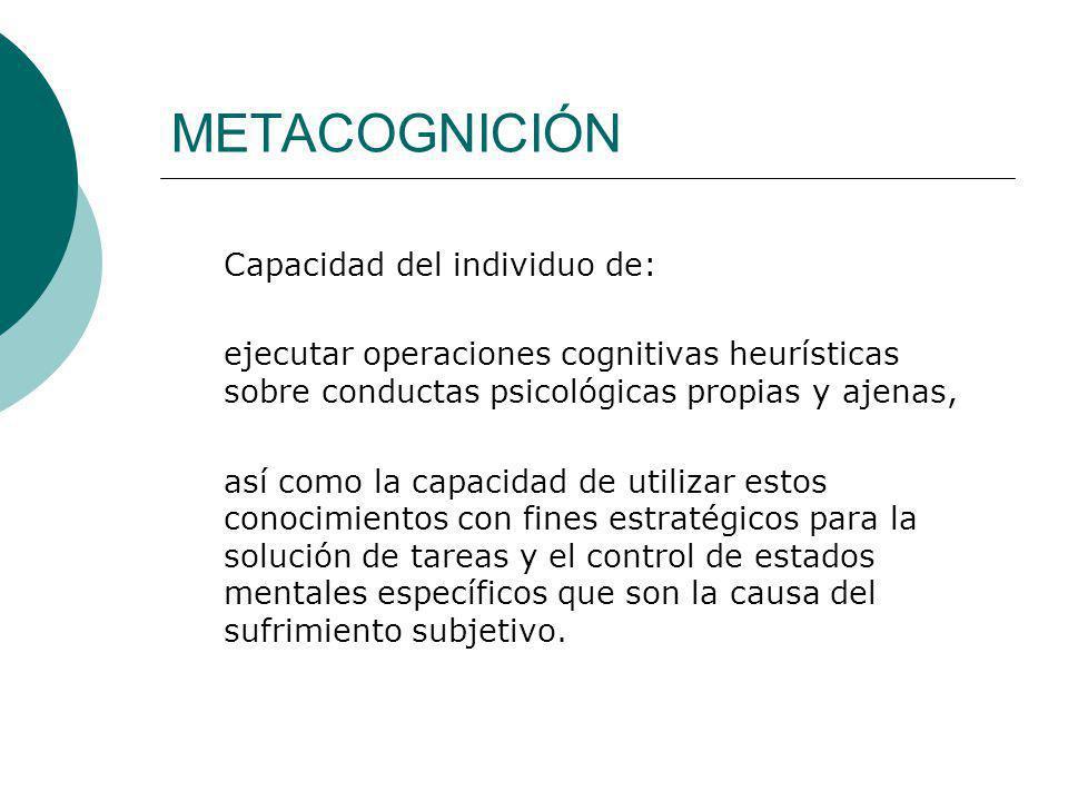 METACOGNICIÓN Capacidad del individuo de: