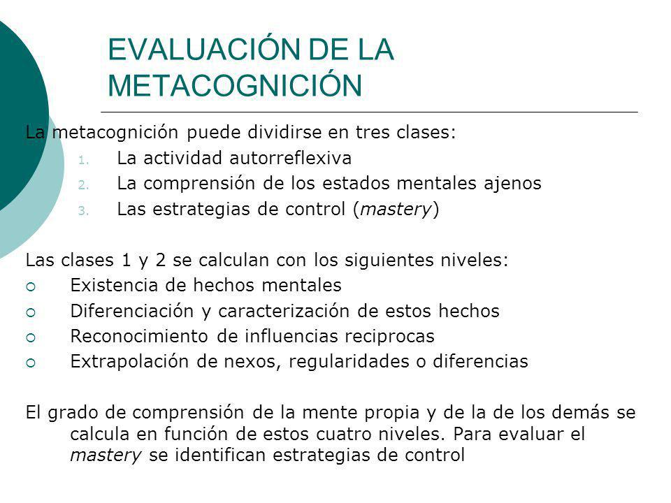 EVALUACIÓN DE LA METACOGNICIÓN