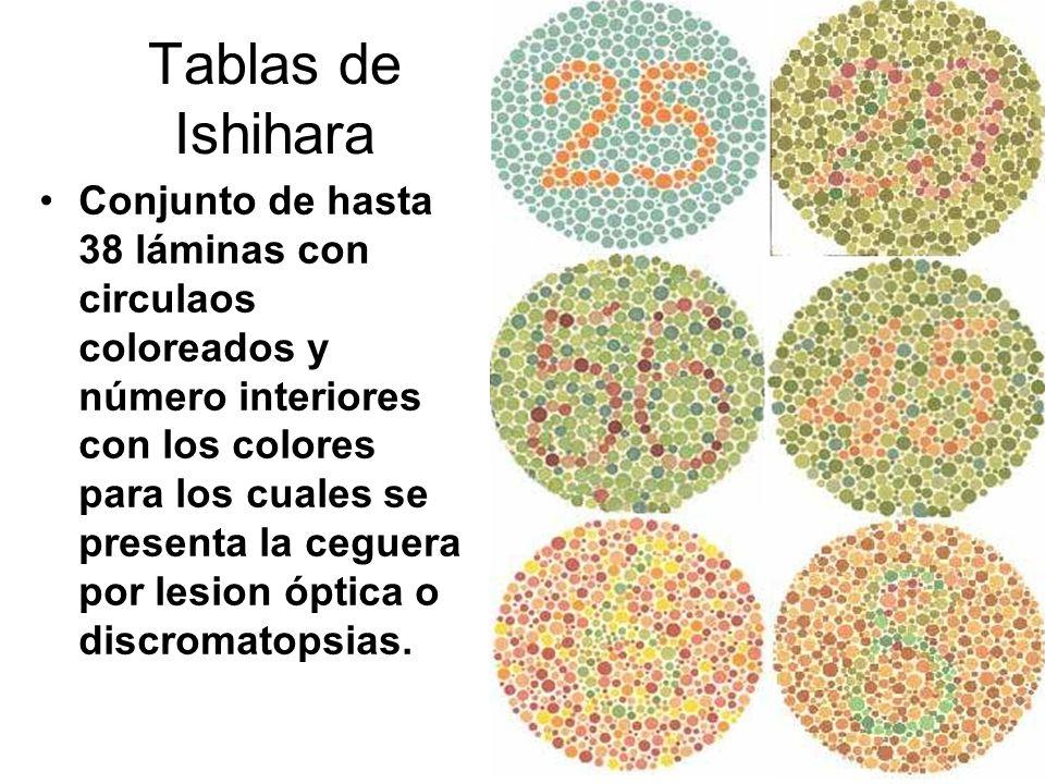 Tablas de Ishihara