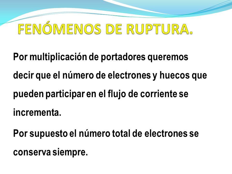 FENÓMENOS DE RUPTURA.