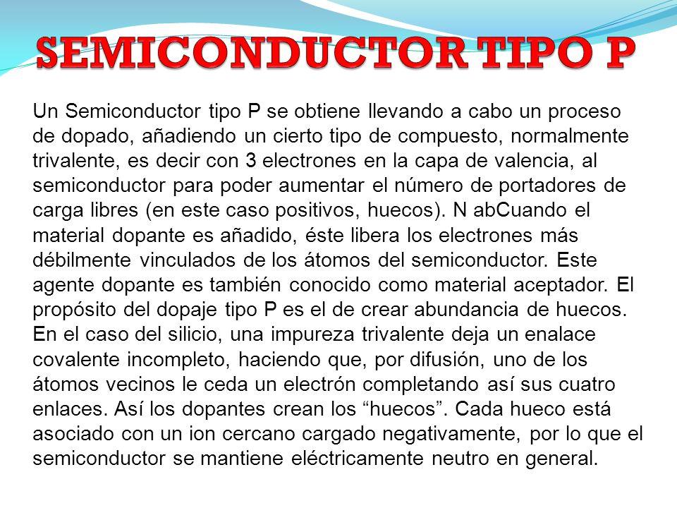 SEMICONDUCTOR TIPO P