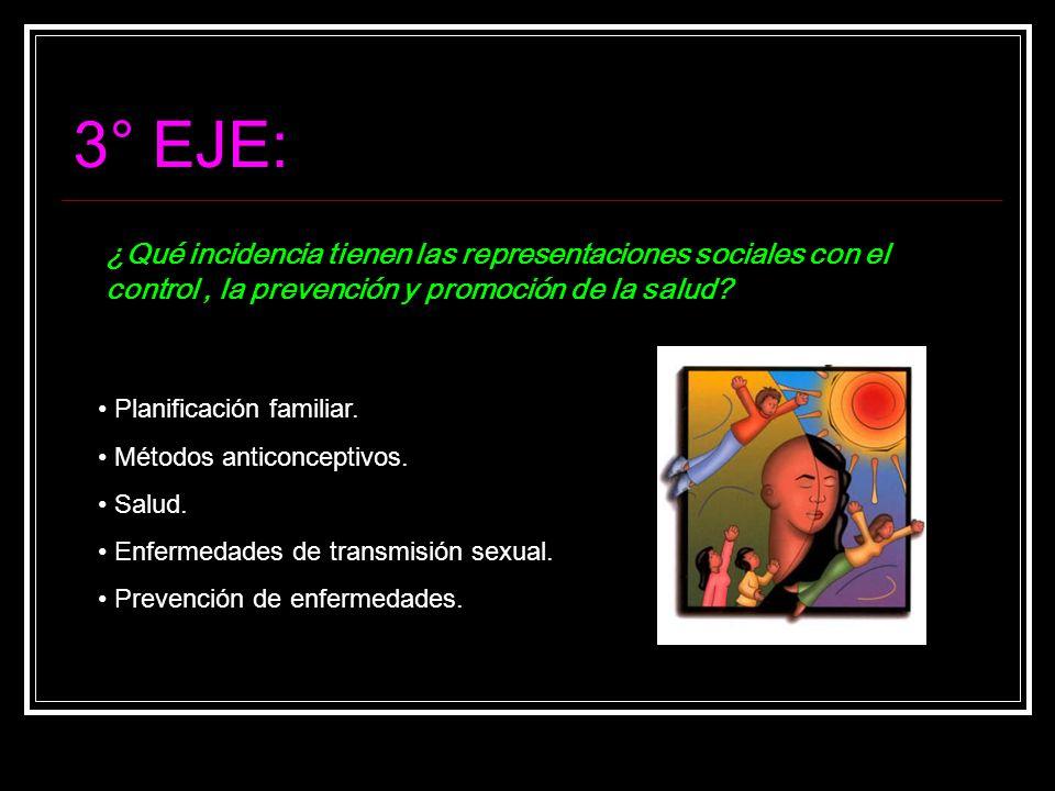 3° EJE: ¿Qué incidencia tienen las representaciones sociales con el control , la prevención y promoción de la salud