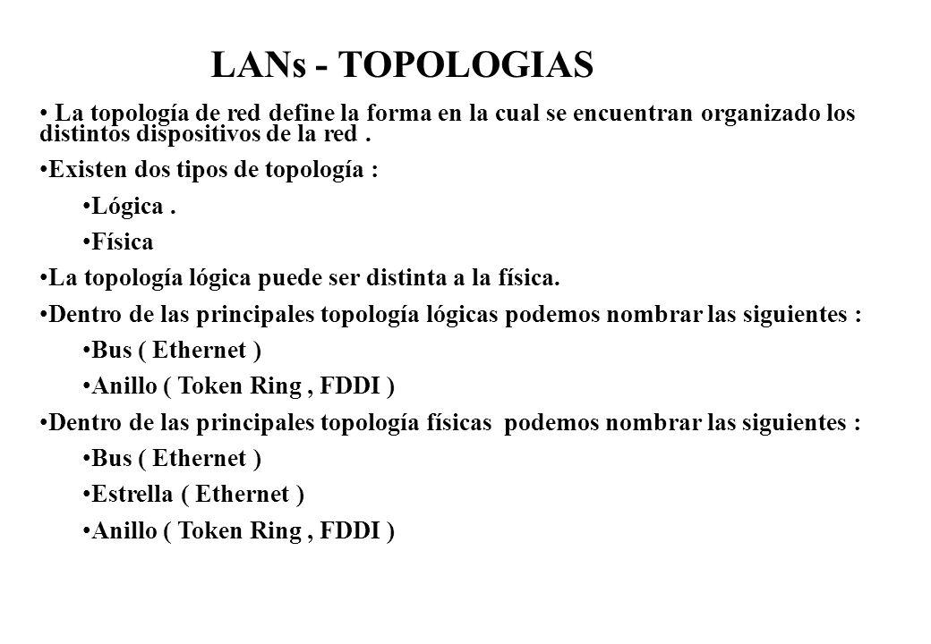 LANs - TOPOLOGIAS La topología de red define la forma en la cual se encuentran organizado los distintos dispositivos de la red .