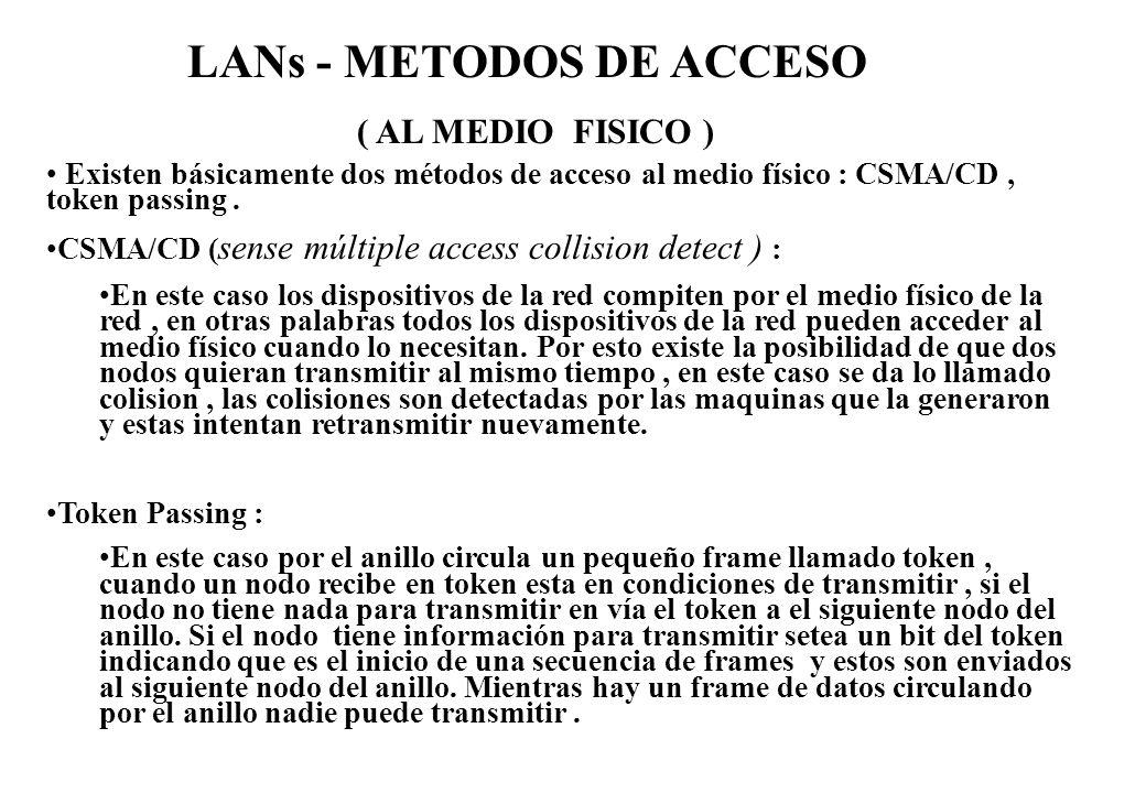 LANs - METODOS DE ACCESO