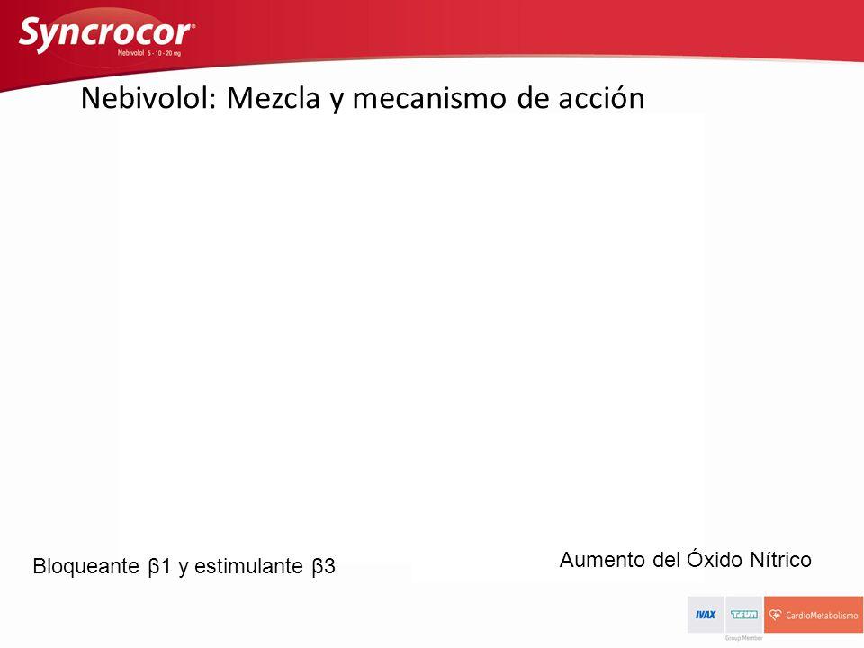Nebivolol: Mezcla y mecanismo de acción