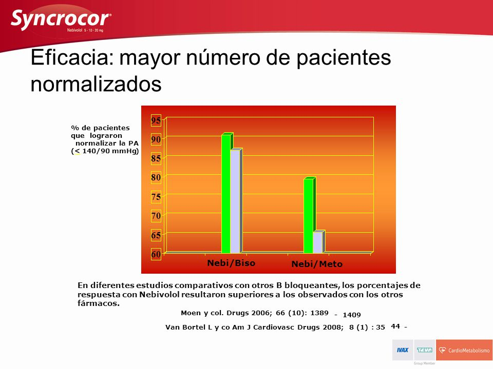 Eficacia: mayor número de pacientes normalizados