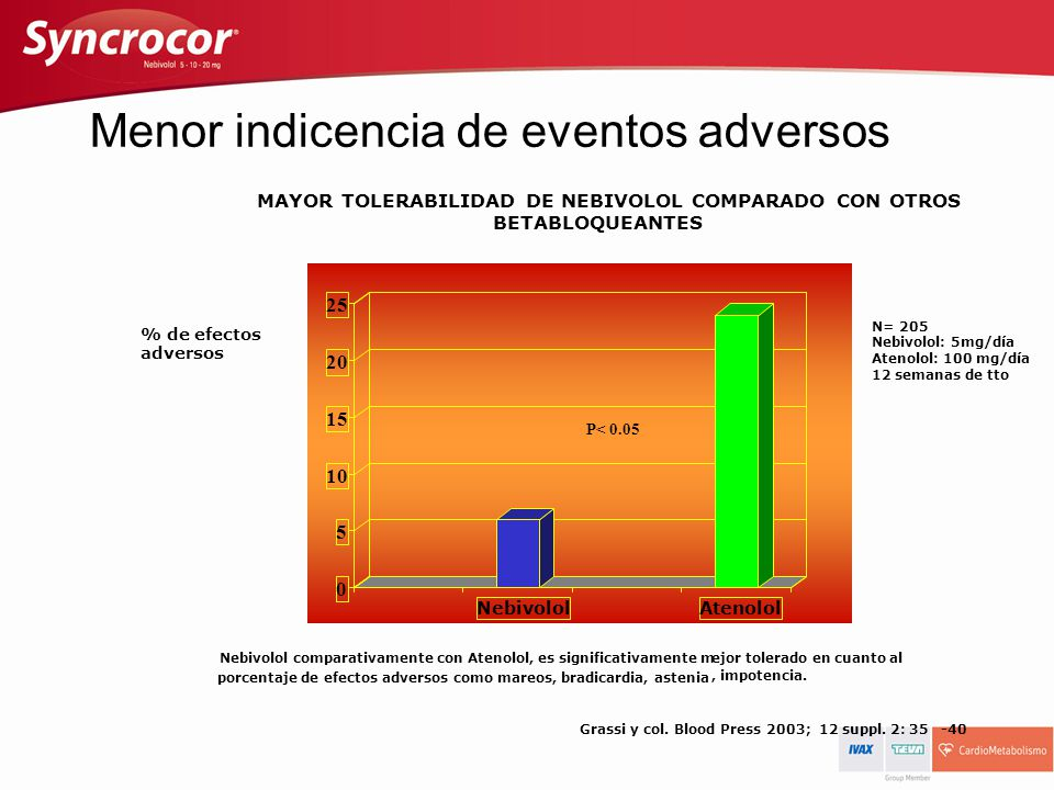 Menor indicencia de eventos adversos