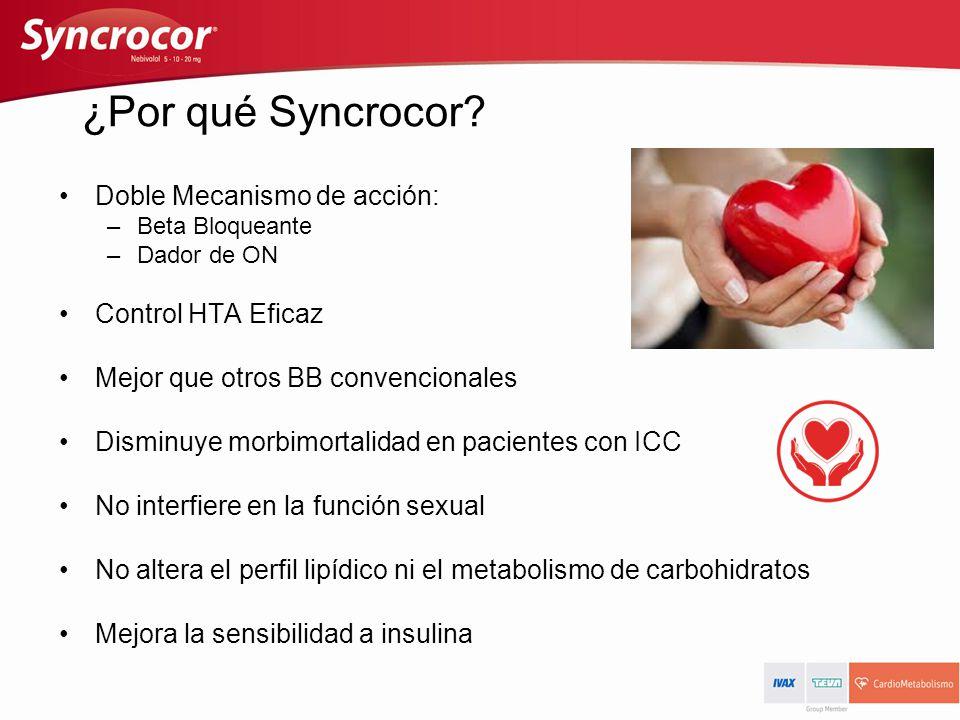 ¿Por qué Syncrocor Doble Mecanismo de acción: Control HTA Eficaz