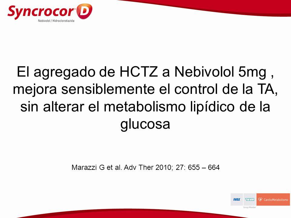 Marazzi G et al. Adv Ther 2010; 27: 655 – 664