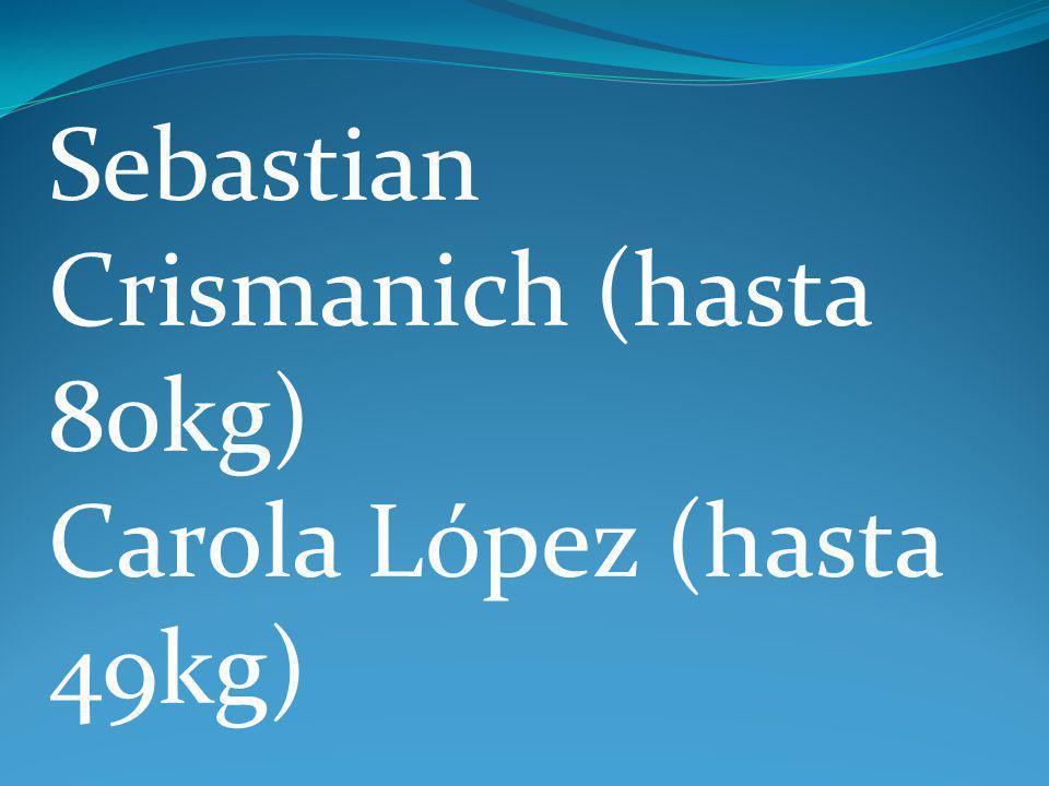 Sebastian Crismanich (hasta 80kg) Carola López (hasta 49kg)