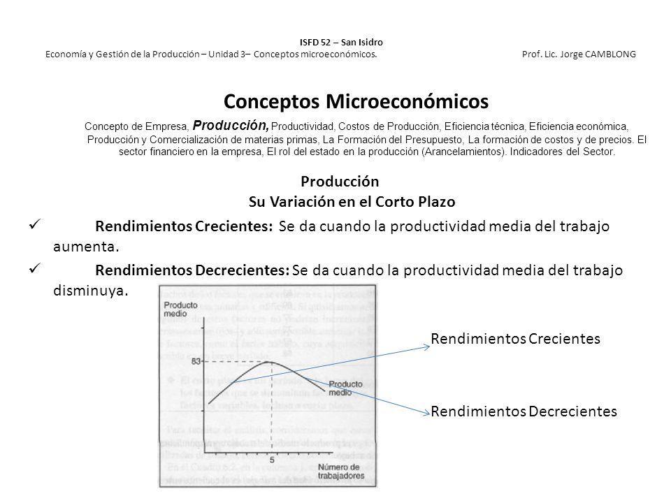 Conceptos Microeconómicos Producción Su Variación en el Corto Plazo