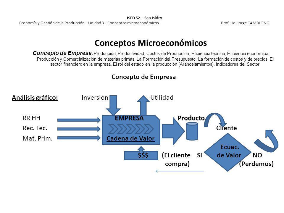 Conceptos Microeconómicos