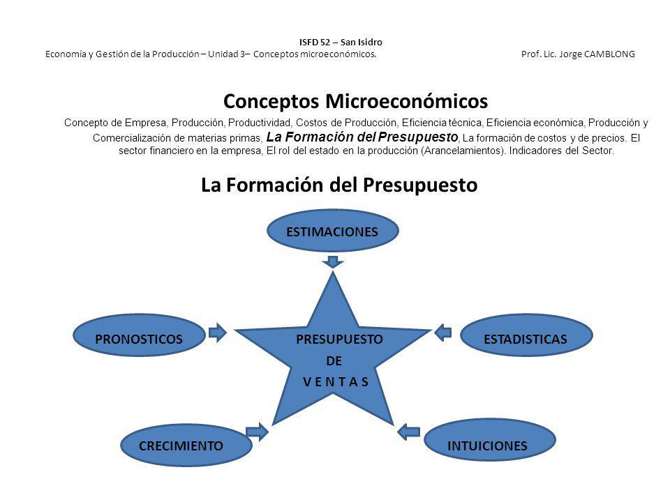 Conceptos Microeconómicos La Formación del Presupuesto