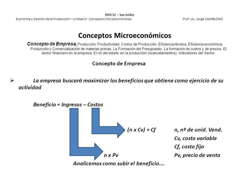 Conceptos Microeconómicos Analicemos como subir el beneficio….