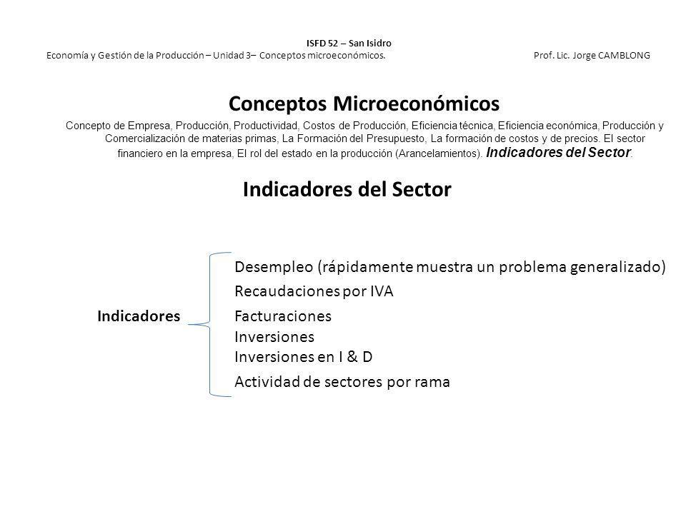Conceptos Microeconómicos Indicadores del Sector