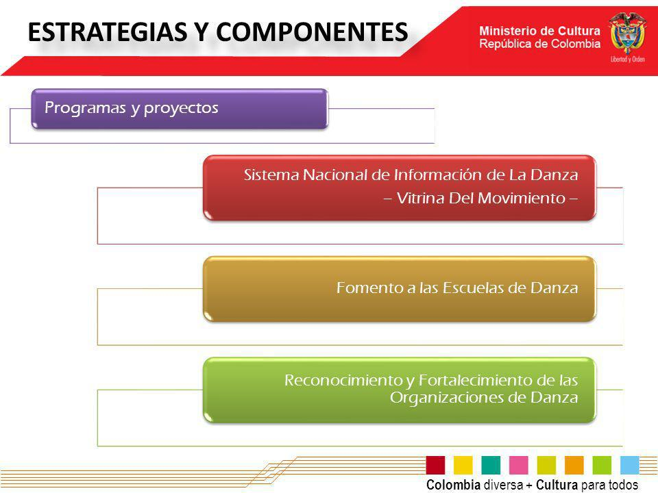 ESTRATEGIAS Y COMPONENTES