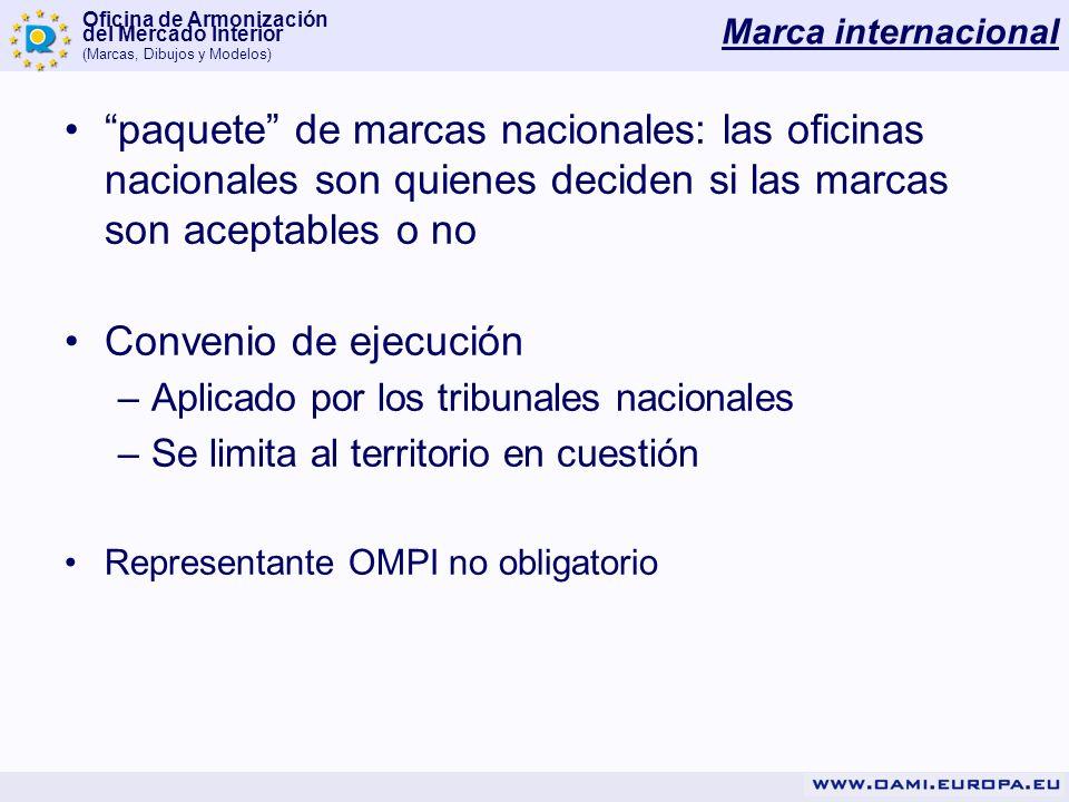 Marca internacional paquete de marcas nacionales: las oficinas nacionales son quienes deciden si las marcas son aceptables o no.