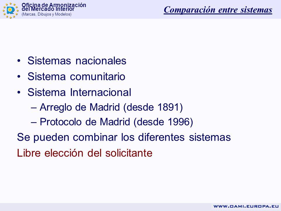 Comparación entre sistemas