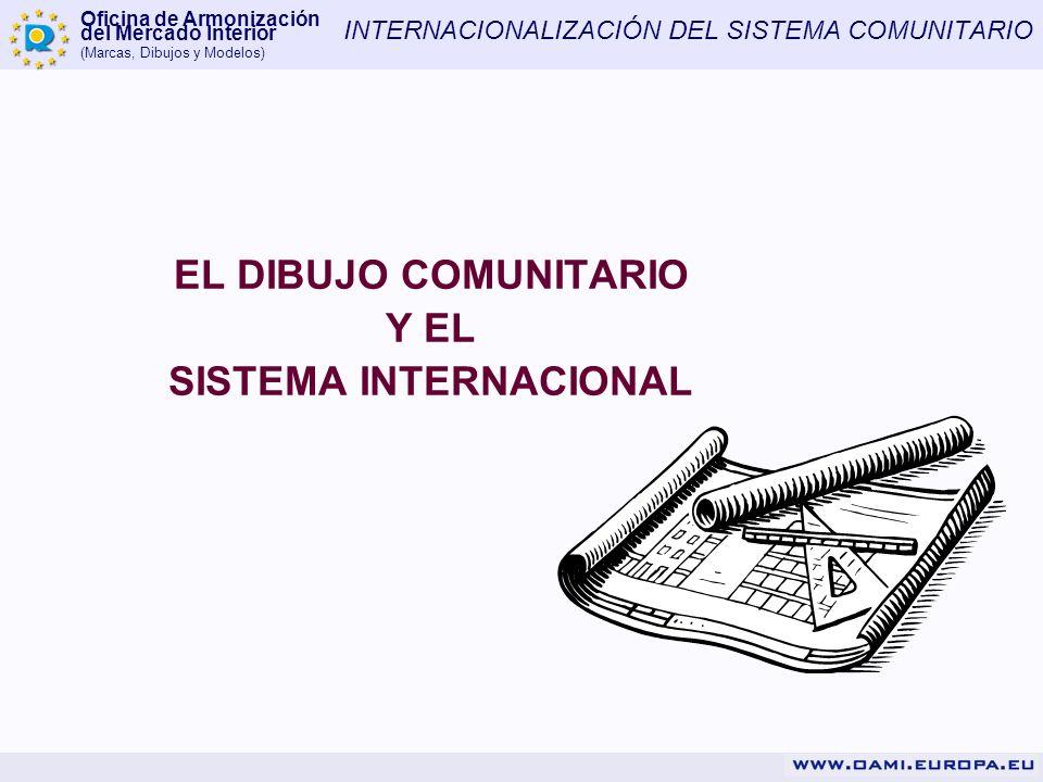 INTERNACIONALIZACIÓN DEL SISTEMA COMUNITARIO