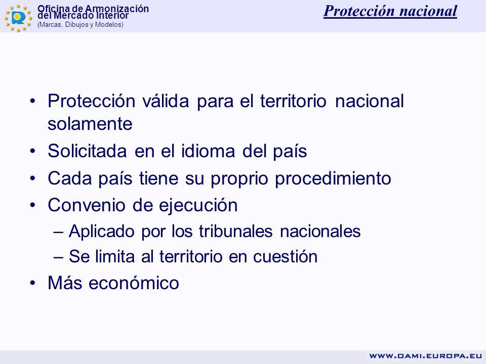 Protección válida para el territorio nacional solamente