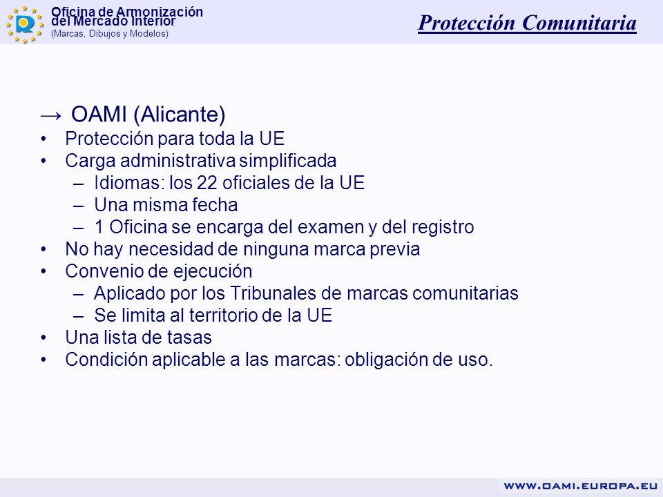 Internacionalizaci n del ppt descargar - Oficina europea de patentes y marcas alicante ...