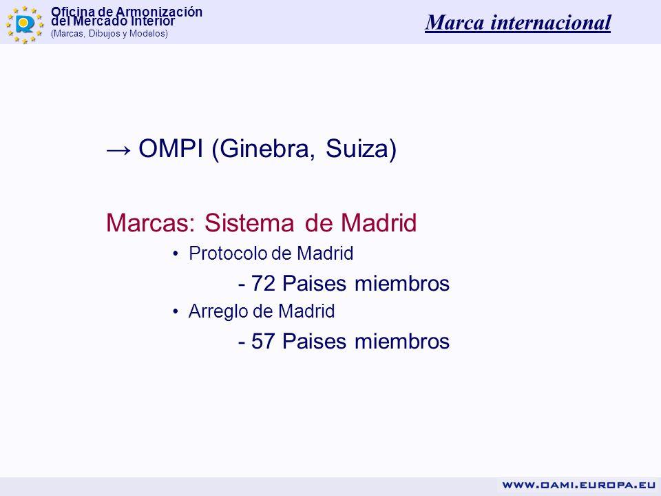 Marcas: Sistema de Madrid