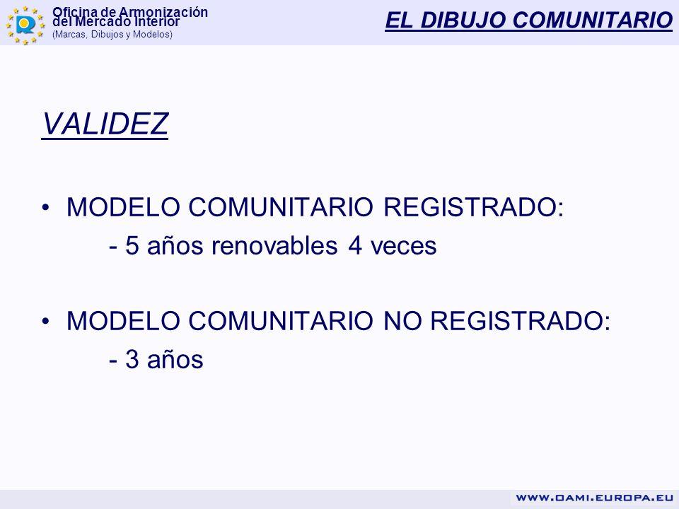 VALIDEZ MODELO COMUNITARIO REGISTRADO: - 5 años renovables 4 veces
