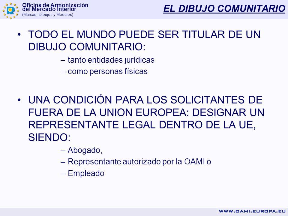 TODO EL MUNDO PUEDE SER TITULAR DE UN DIBUJO COMUNITARIO: