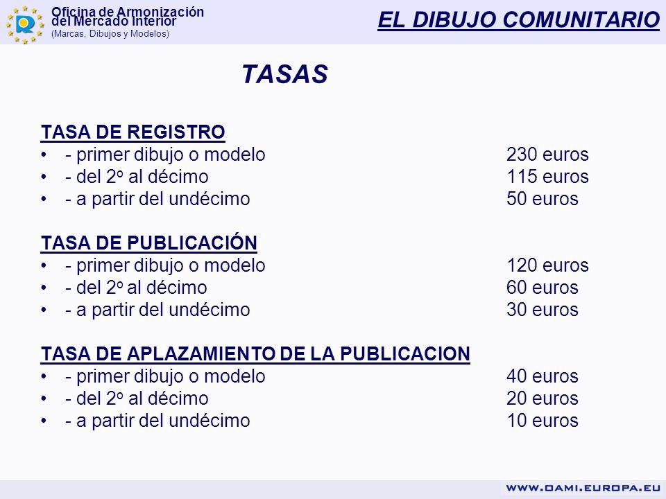 EL DIBUJO COMUNITARIO TASAS TASA DE REGISTRO