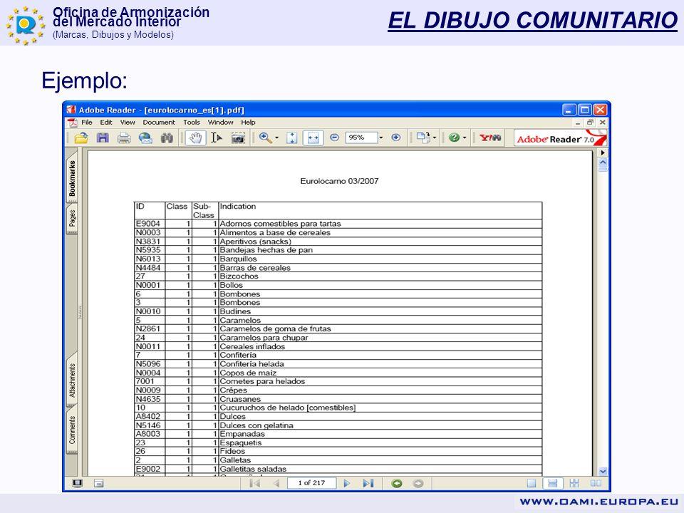 EL DIBUJO COMUNITARIO Ejemplo: