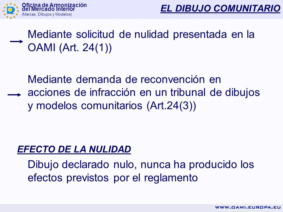 Mediante solicitud de nulidad presentada en la OAMI (Art. 24(1))