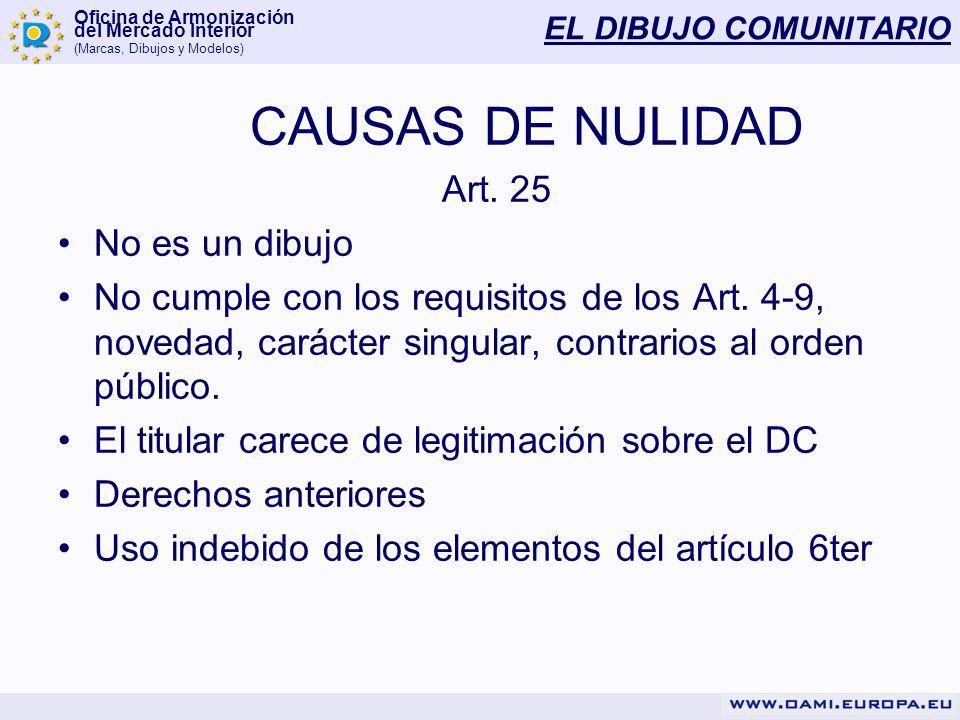CAUSAS DE NULIDAD Art. 25 No es un dibujo