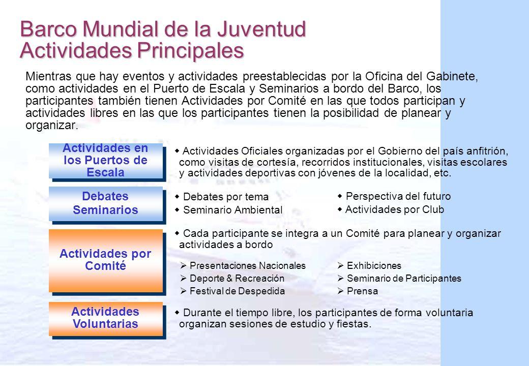 Barco Mundial de la Juventud Actividades Principales
