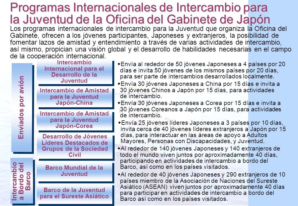 Programas Internacionales de Intercambio para la Juventud de la Oficina del Gabinete de Japón