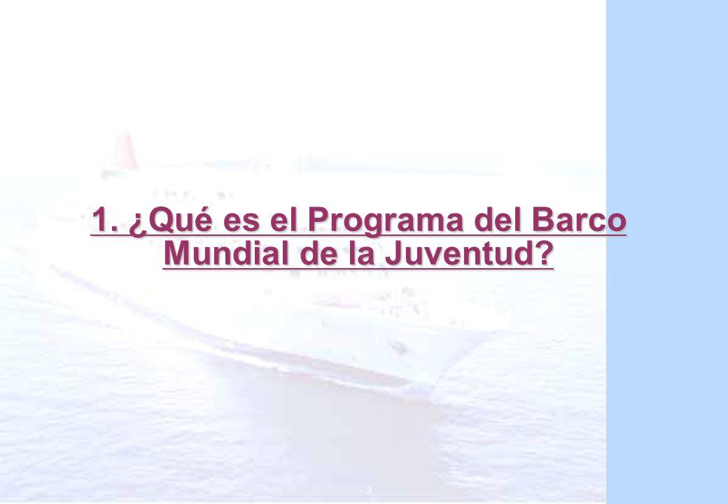 1. ¿Qué es el Programa del Barco Mundial de la Juventud