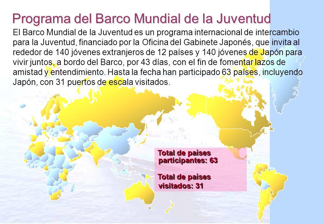 Programa del Barco Mundial de la Juventud