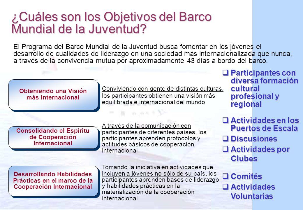 ¿Cuáles son los Objetivos del Barco Mundial de la Juventud