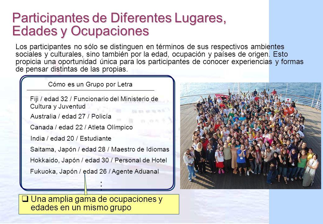 Participantes de Diferentes Lugares, Edades y Ocupaciones