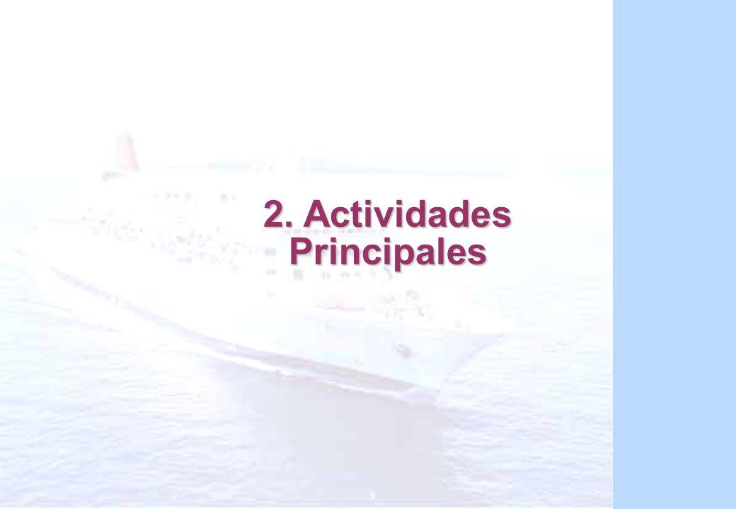 2. Actividades Principales